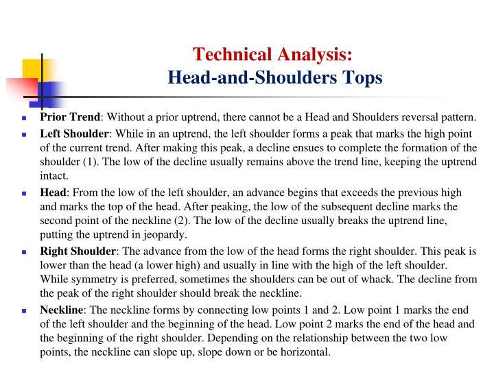 Technical Analysis: