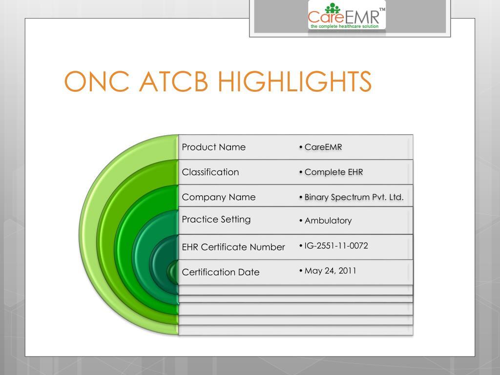 ONC ATCB HIGHLIGHTS