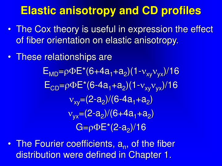Elastic anisotropy and CD profiles