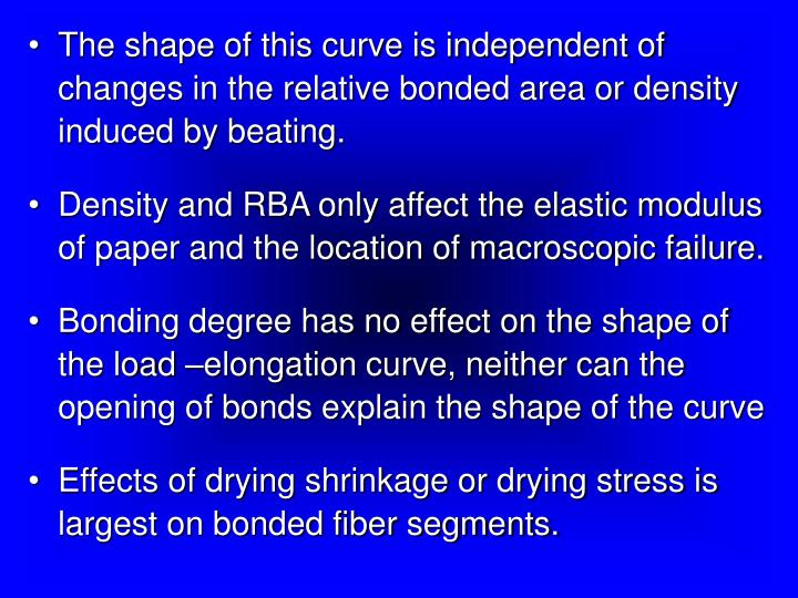 The shape of this curve is independent of changes in the relative bonded area or density induced by beating.