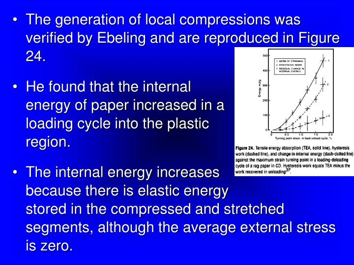 The generation of local compressions was verified by Ebeling and are reproduced in Figure 24.