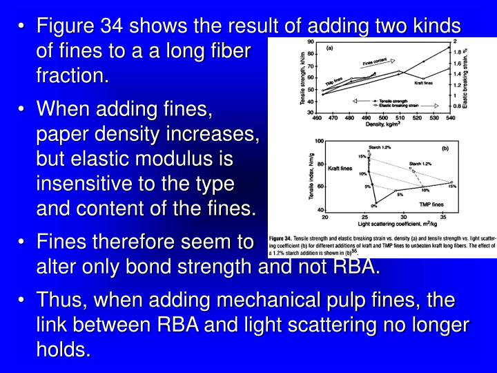 Figure 34 shows the result of adding two kinds of fines to a a long fiber