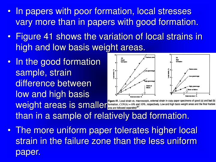 In papers with poor formation, local stresses vary more than in papers with good formation.
