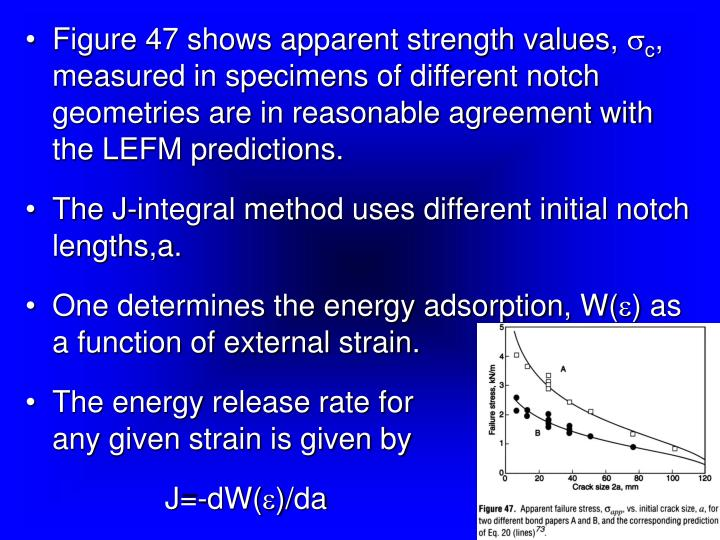 Figure 47 shows apparent strength values,