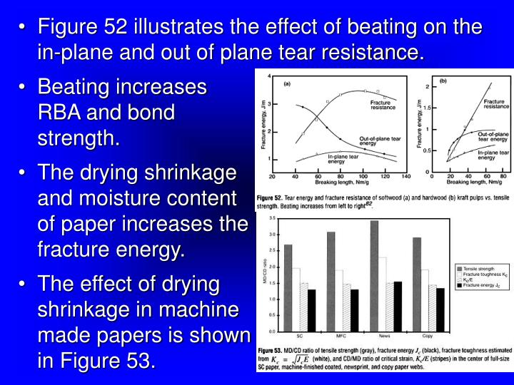Figure 52 illustrates the effect of beating on the in-plane and out of plane tear resistance.