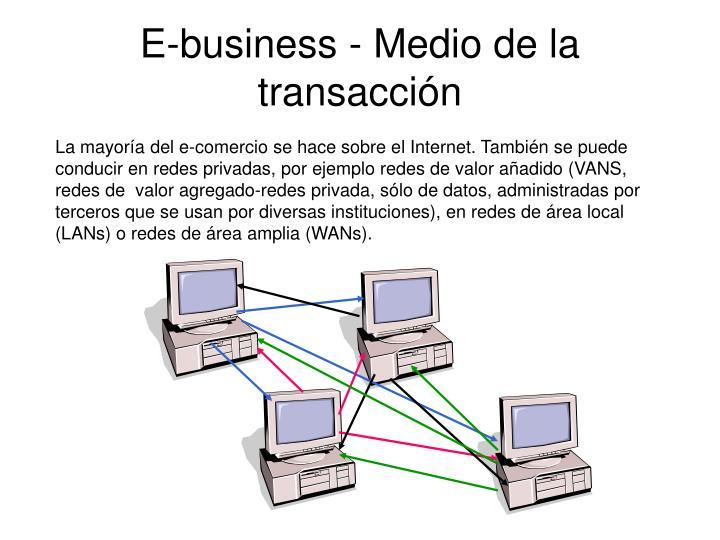 E-business - Medio de la transacción