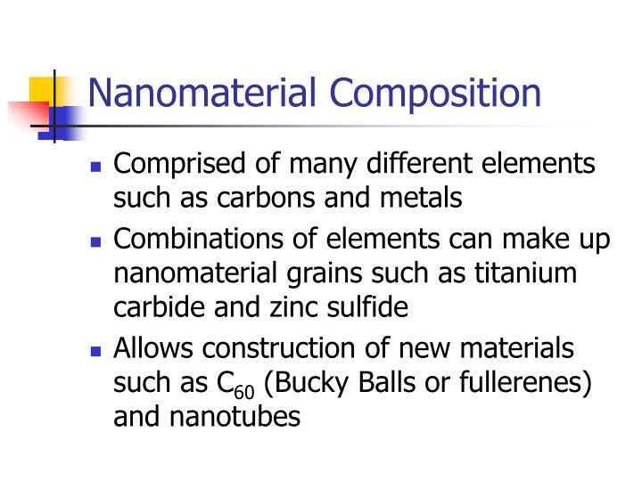 Nanomaterial composition