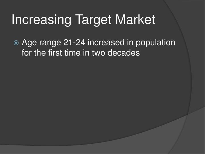 Increasing Target Market