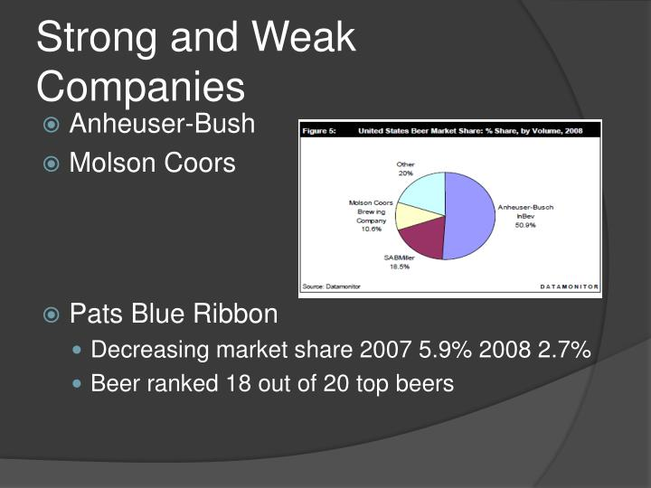Strong and Weak Companies