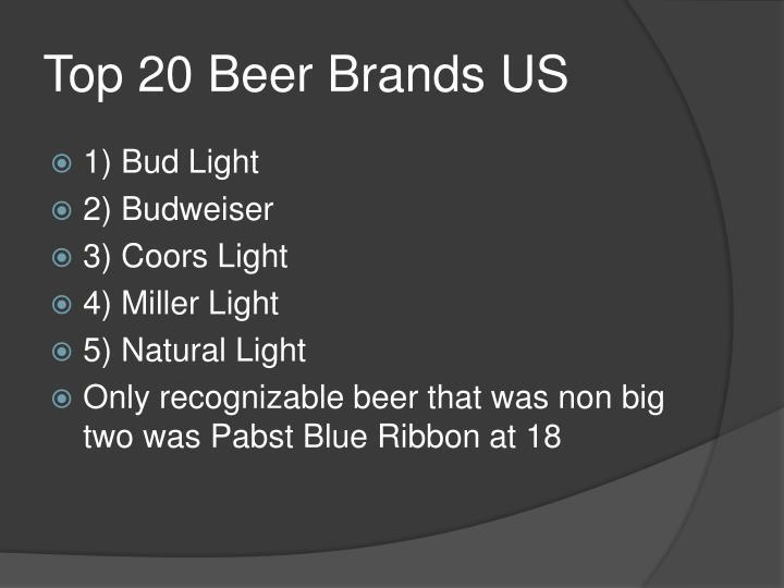 Top 20 Beer Brands US