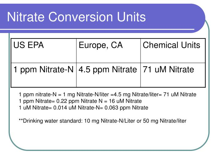 Nitrate Conversion Units