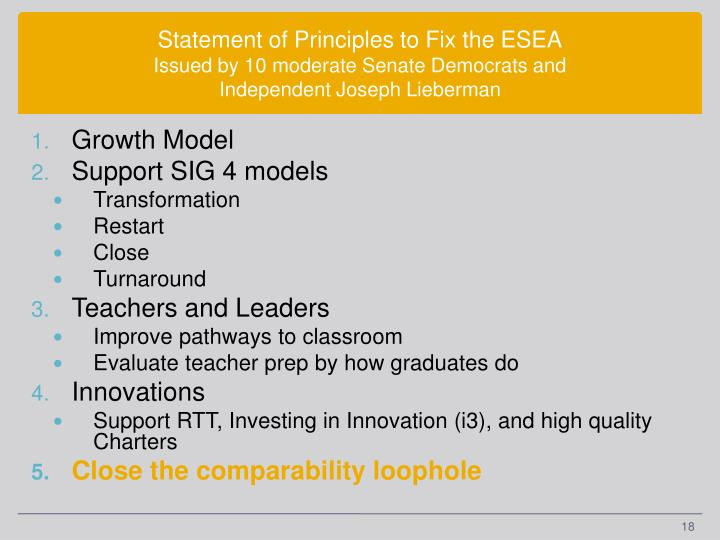 Statement of Principles to Fix the ESEA
