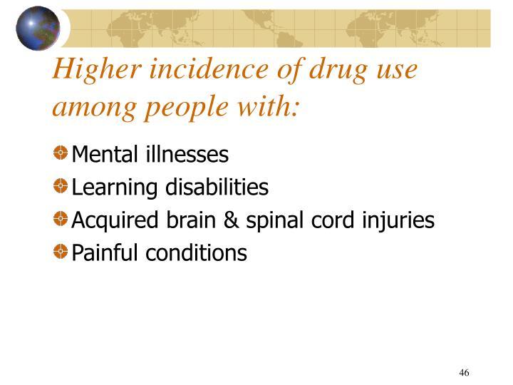 Higher incidence of drug use among people with: