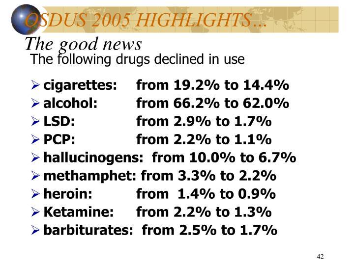 OSDUS 2005 HIGHLIGHTS…