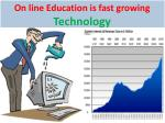 on line education is fast growing technology