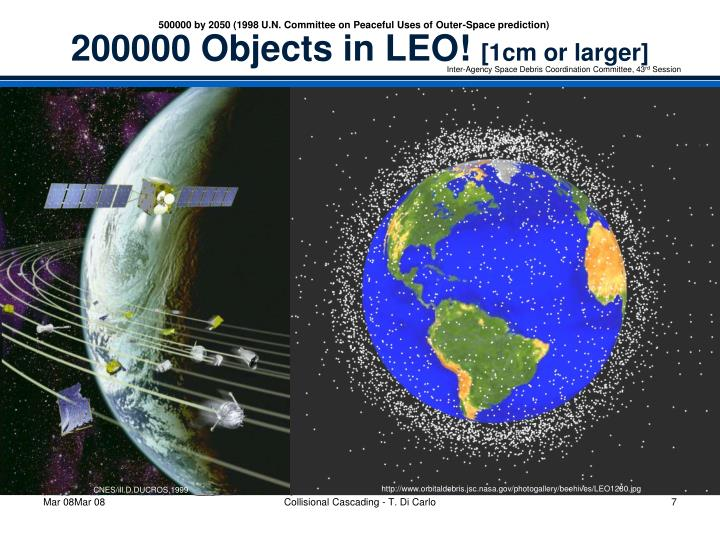 200000 Objects in LEO!