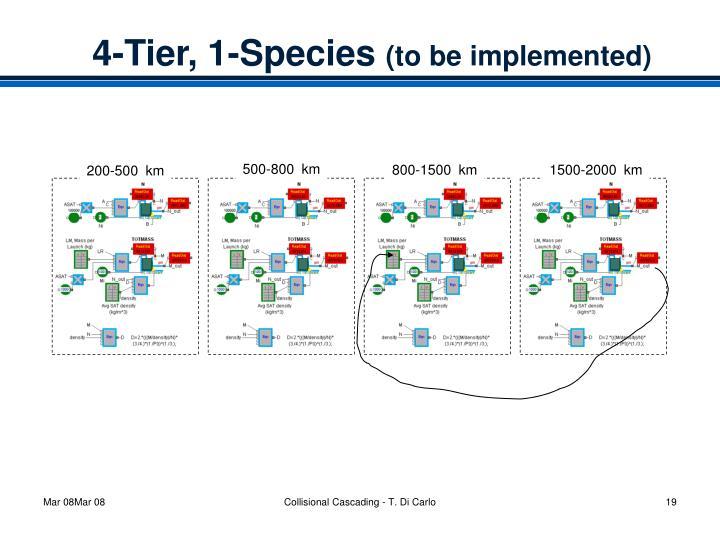 4-Tier, 1-Species