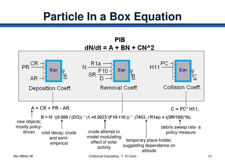 Particle In a Box Equation