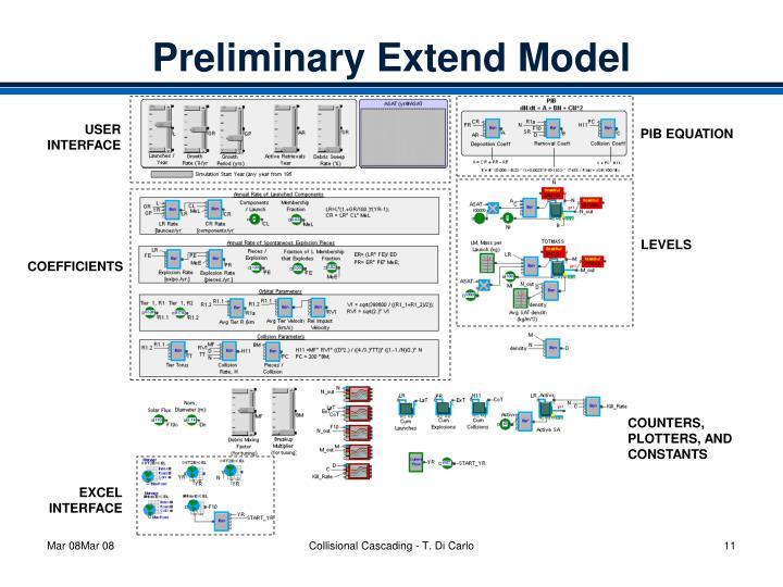 Preliminary Extend Model
