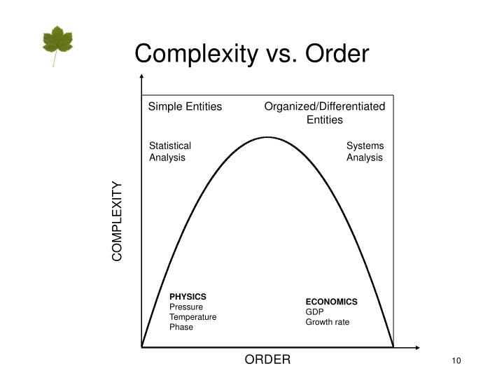 Complexity vs. Order