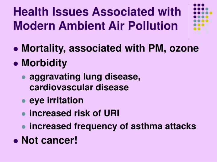 Health Issues Associated with Modern Ambient Air Pollution