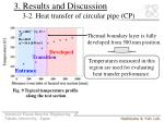3 results and discussion 3 2 heat transfer of circular pipe cp