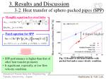 3 results and discussion 3 2 heat transfer of sphere packed pipes spp
