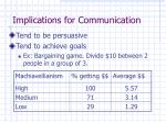 implications for communication1