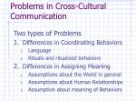 problems in cross cultural communication