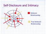 self disclosure and intimacy