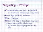 stagnating 3 rd stage