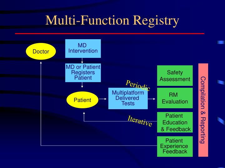 Multi-Function Registry