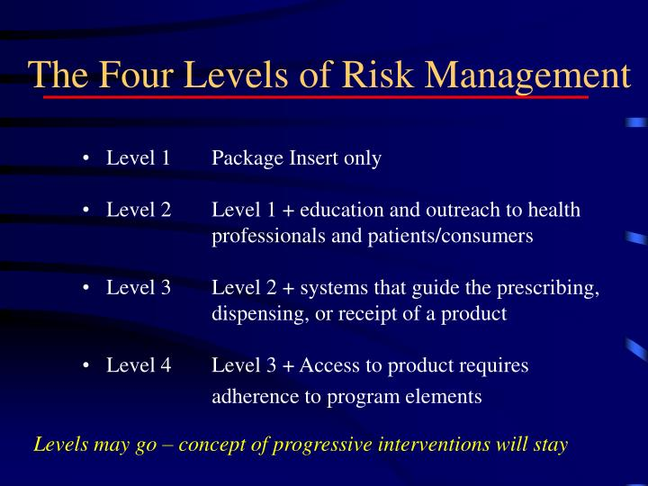The Four Levels of Risk Management