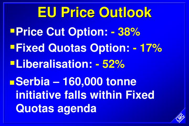 EU Price Outlook