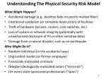 understanding the physical security risk model