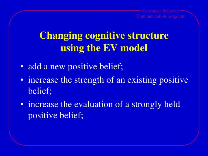 Changing cognitive structure