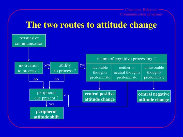 The two routes to attitude change
