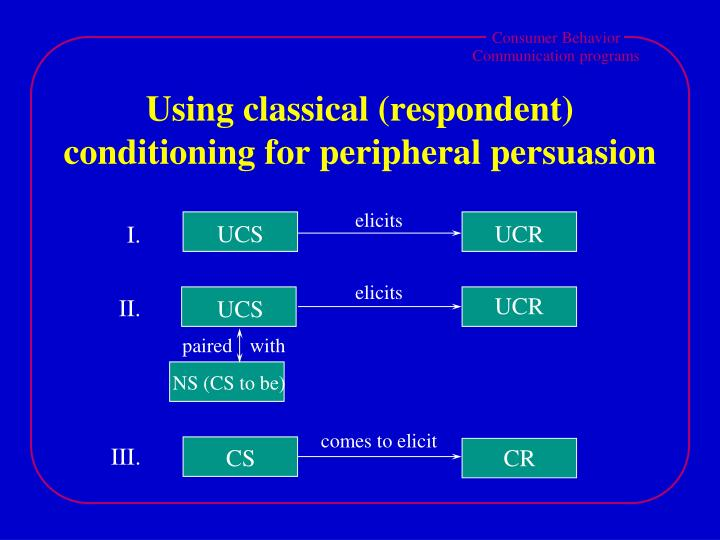Using classical (respondent) conditioning for peripheral persuasion