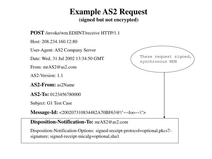 Example AS2 Request