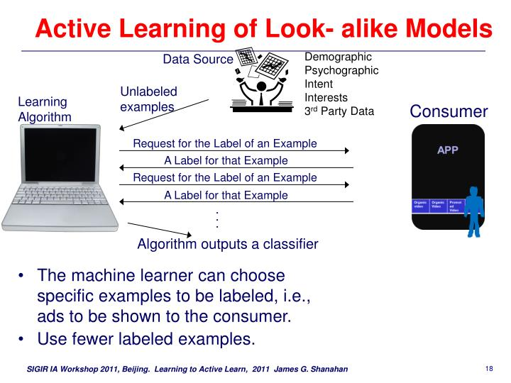 Active Learning of Look- alike Models