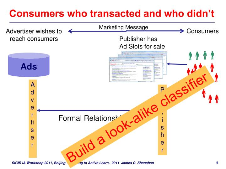 Consumers who transacted and who didn't