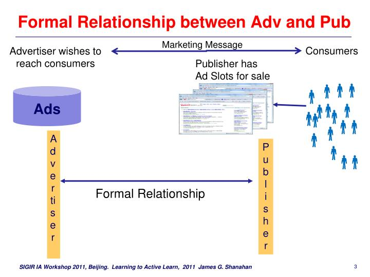 Formal relationship between adv and pub