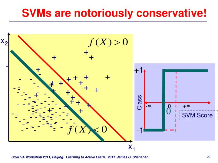 SVMs are notoriously conservative!