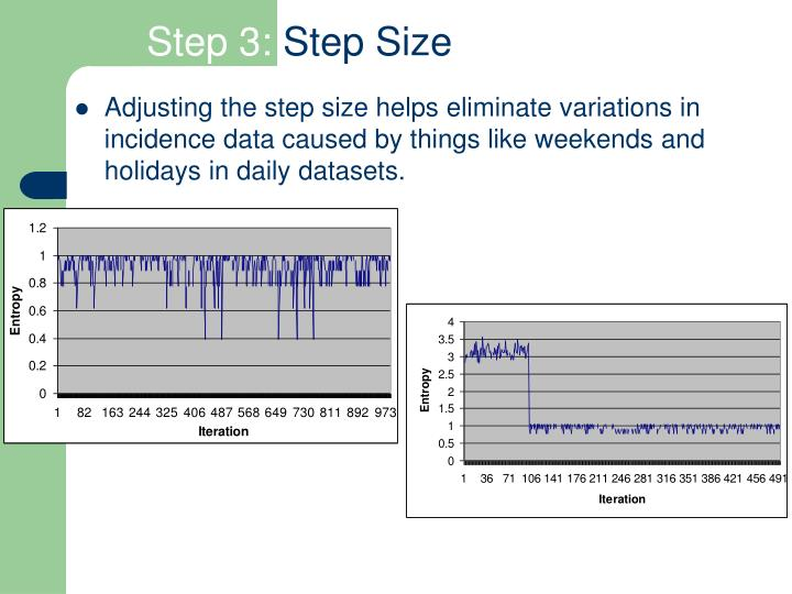 Adjusting the step size helps eliminate variations in incidence data caused by things like weekends and holidays in daily datasets.