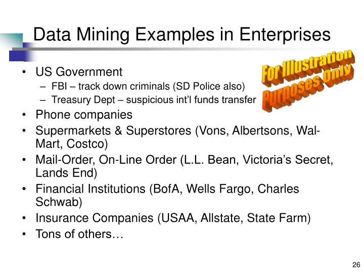 Data Mining Examples in Enterprises