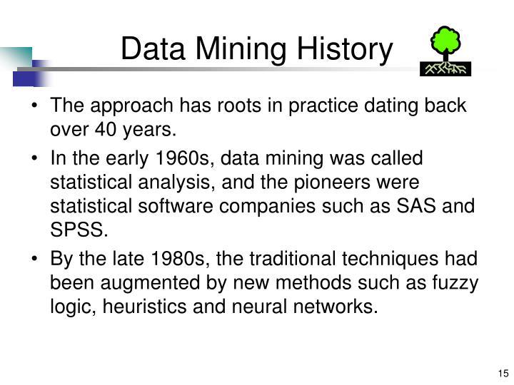 Data Mining History