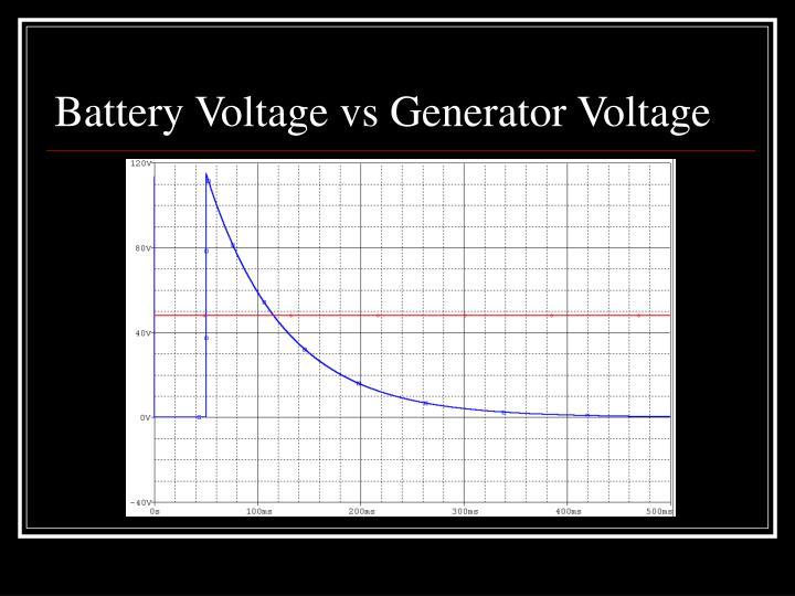 Battery Voltage vs Generator Voltage