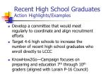 recent high school graduates action highlights examples
