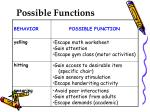possible functions