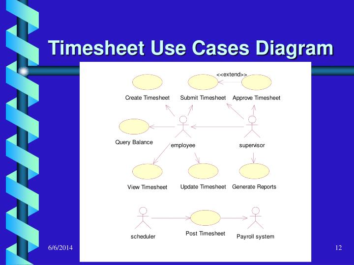 Timesheet Use Cases Diagram